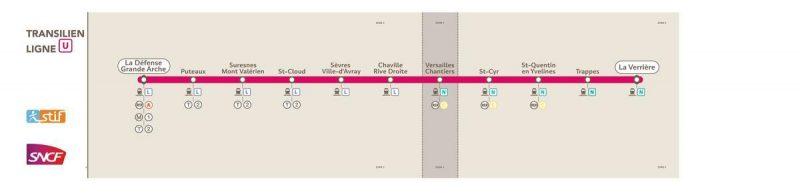 Скоростные поезда из Парижа